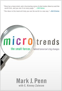 Microtrends (cover)